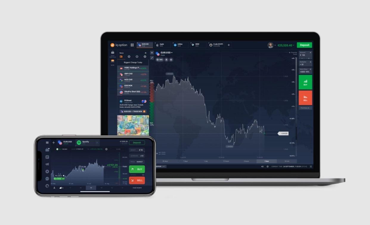 Piattaforma di Trading IQ Option