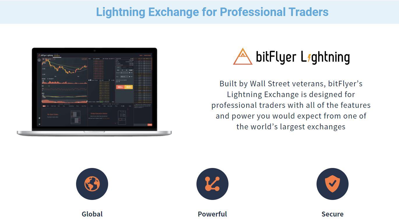 bitFlyer come funziona