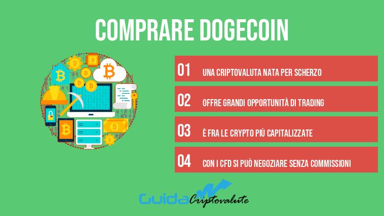Bitcoin Trading Come scambiare Bitcoin per GUADAGNO a settembre ! - Impara 2 scambi